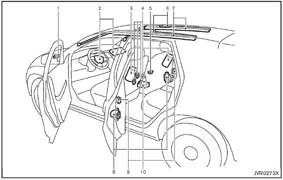 NISSAN Advanced Air Bag System (front seats