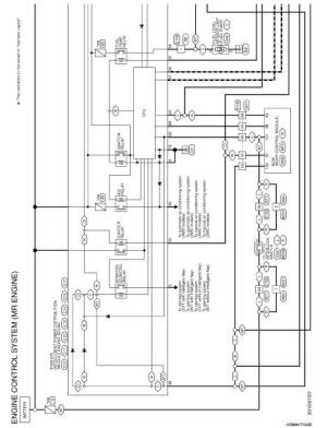 Wiring diagram  Engine Control System MR16DDT  Nissan