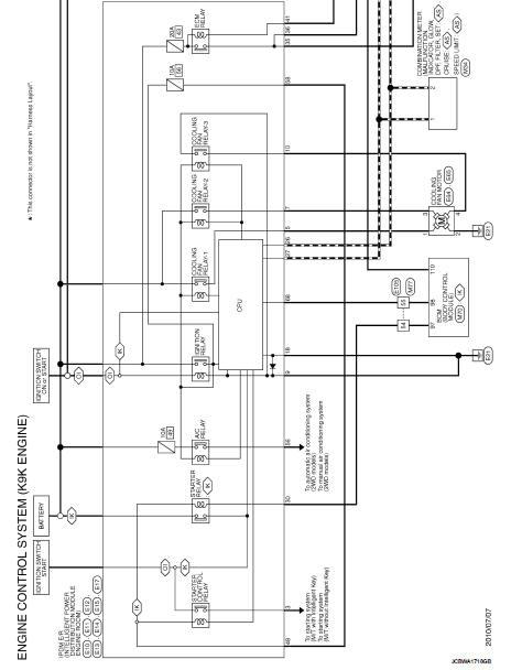 wiring diagram for nissan qashqai