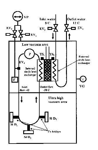 Lambda Wheel Cooling System