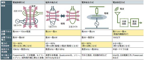 日本経済新聞 印刷畫面