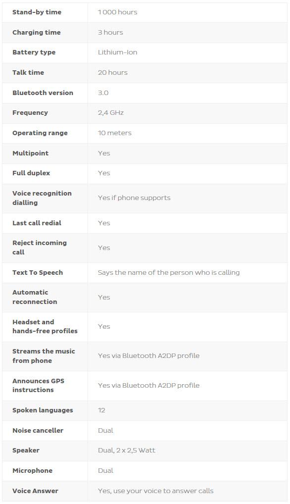 SuperTooth HD VOICE In-Car Speakerphone Review