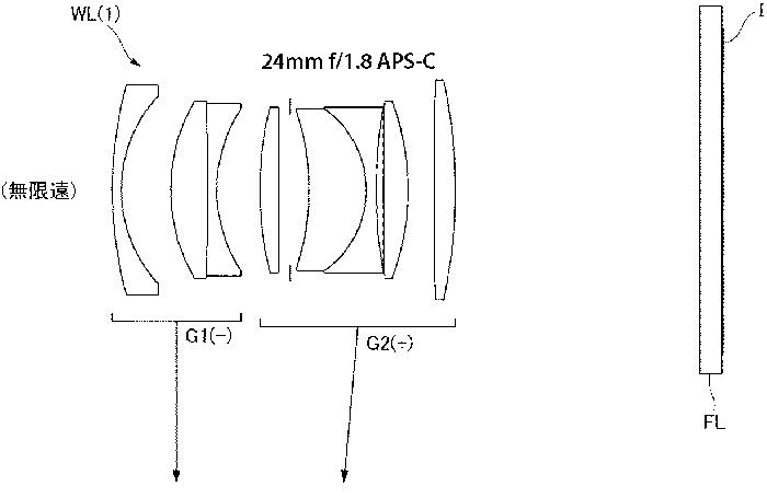 Nikon Patents for 24mm f/1.8 Full Frame Mirrorless Lens