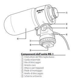 Nikon D3200 e il mondo degli accessori Reflex DSLR