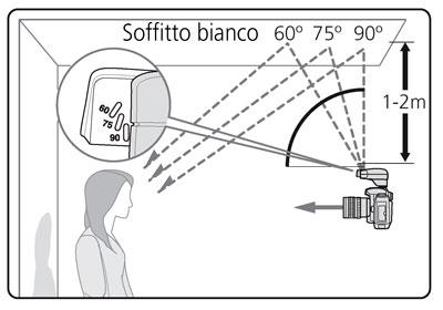 Nikon SB-400: il piccolo grande flash