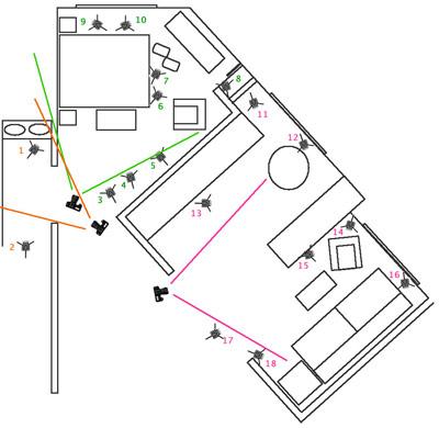 Rappresentazione degli spazi negli interni con l'ausilio