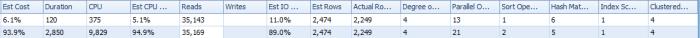 Execution Statistics Compared