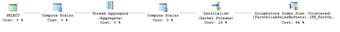 Execution Plan 1 with Old Query Estimator