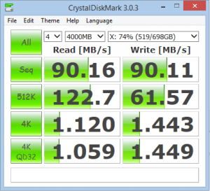 CrystalDiskMark for Drive X