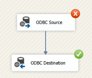 ODBC_Source_Execution