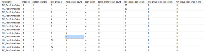 sys_dm_db_column_store_row_group_operational_stats