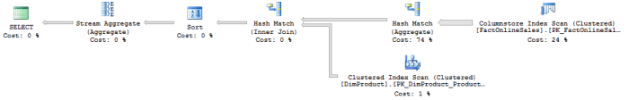 Test Query with 1 Core - Batch Mode