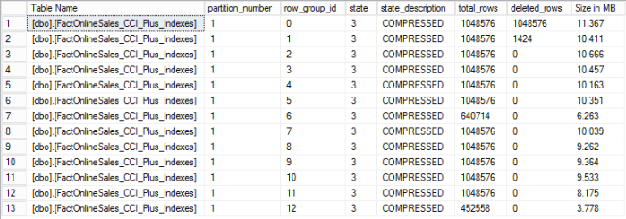 CCI_Plus_Indexes - Row Groups with a Deleted Row Group
