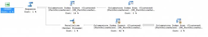 columnstore-index-rebuild-in-standard-edition