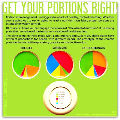 Get-your-portions-right