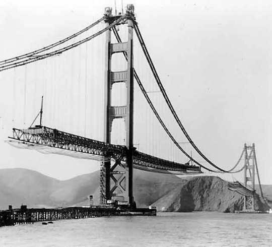 Gefira, γέφυρα, Golden Gate, Golden Gate υπό κατασκευή, 1937, TO BLOG ΤΟΥ ΝΙΚΟΥ ΜΟΥΡΑΤΙΔΗ, nikosonline.gr, Nikos On Line