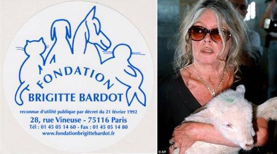Μπριζίτ Μπαρντό, ζώα, ίδρυμα, φιλόζωος,