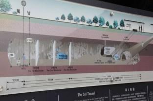 The 3rd Tunnel - 73 m tief, 1.635 m lang, 435 m begehbar