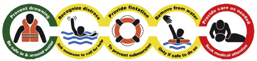 The Drowning Chain