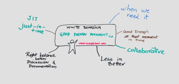 Documentation in Agile - Whiteboarding and Just Enough Documentation - Nimesh Soni