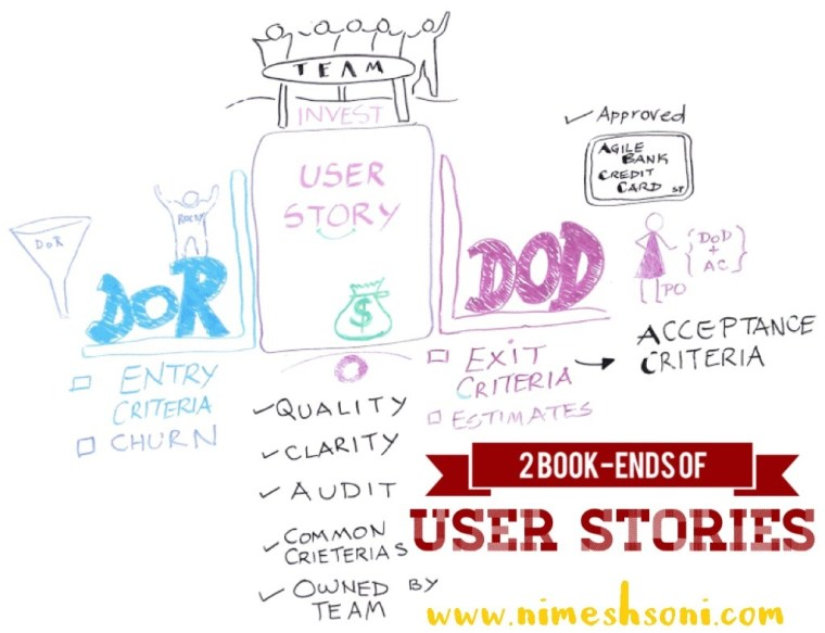 Two book of end User Stories