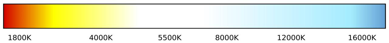 Kelvin skala - den perfekte kelvin temperatur