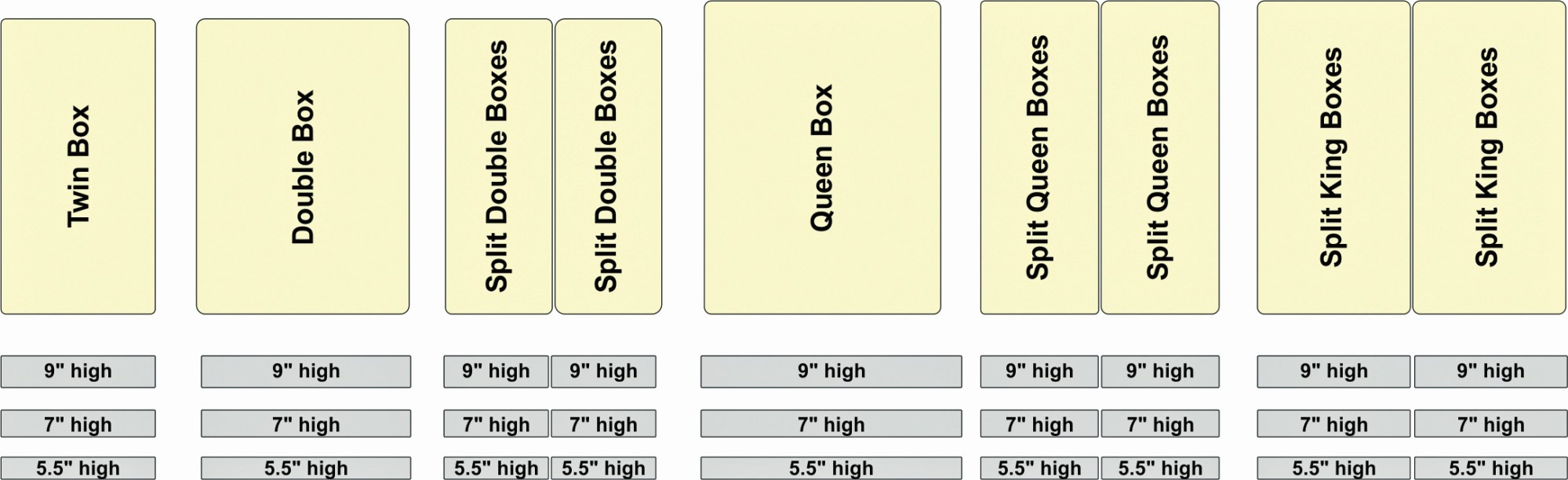 hight resolution of box spring sizes chart