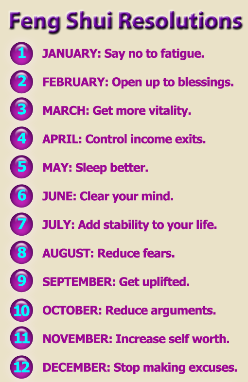 Feng-Shui-Resolutions-Come-Back