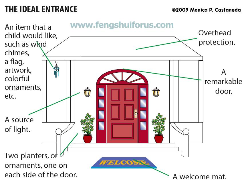 feng shui ideal entrance door