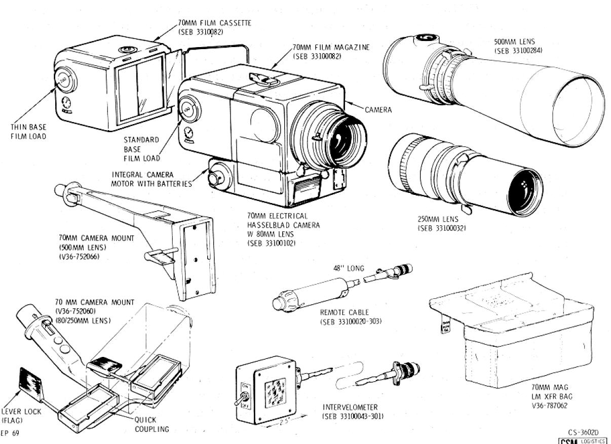 movie camera diagram Gallery