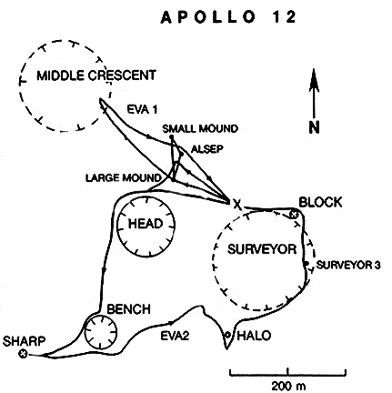 Project Apollo Crew Portraits, Mission Patyches, and