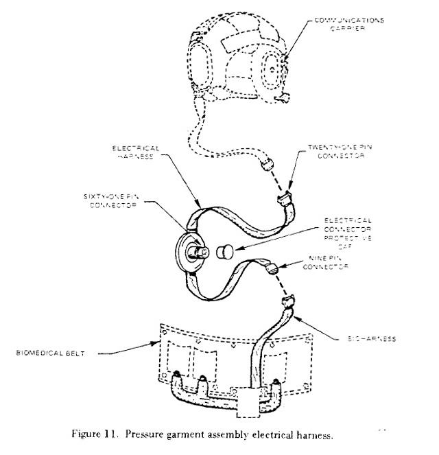 EMU Components