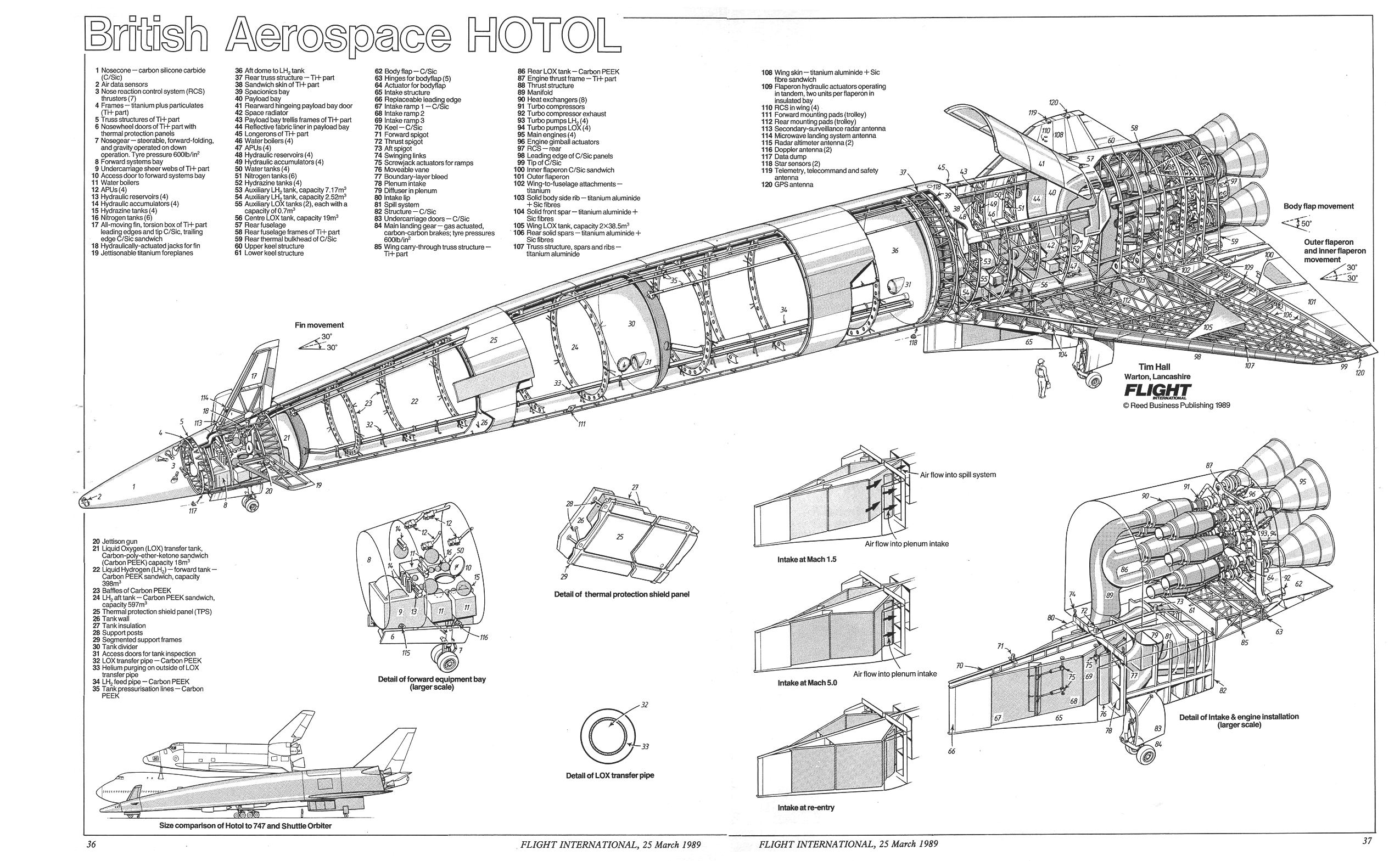 Why aren't multi engines space planes used? : space