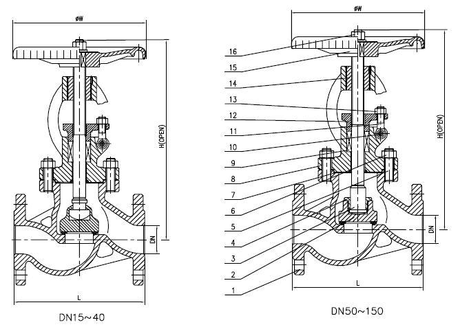 PN16~40 DIN Globe Valve F1 Series-NINGBO VALVE FACTORY