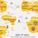 Metodologías para youth workers
