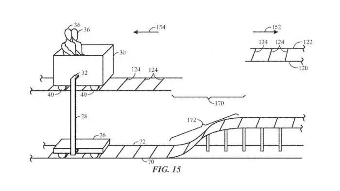 Nuevas patentes de Universal apuntan a atracciones de