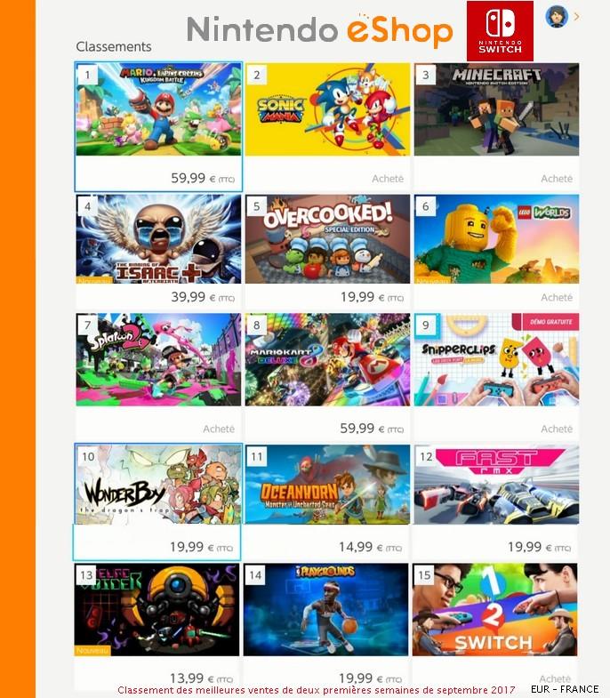 Les Jeux Tiers Trouvent Leur Place Sur Nintendo Switch