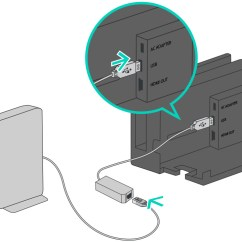 Internet Cable Wiring Diagram Les Paul Standard How To Connect The Using A Wired Connection Nintendo An Ethernet Lan Adapter And Then Other End Of Your Router Or Gateway