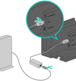 a lan adapter being plugged into the u s b port on the nintendo switch dock by an [ 1280 x 720 Pixel ]