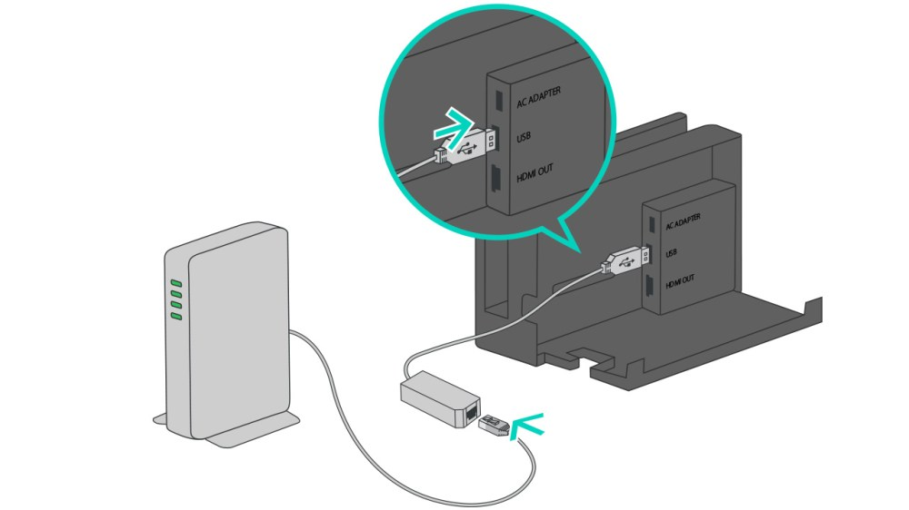 medium resolution of a lan adapter being plugged into the u s b port on the nintendo switch dock by an