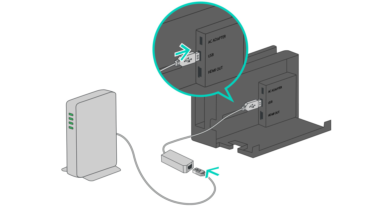 hight resolution of a lan adapter being plugged into the u s b port on the nintendo switch dock by an