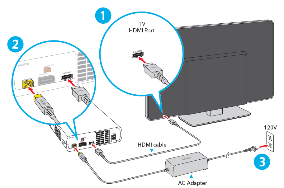 hdmi setup diagram dvi to vga pinout how connect the wii u a television nintendo support
