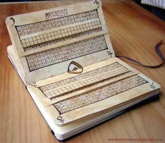 Cipher Table: Acrylic inks, gel pens, and metallic acrylic paint - 2006.
