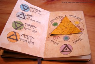 Elements: The open pages of the Alchemy Notebook.