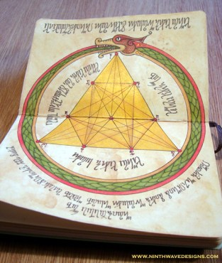 Tetraktys: The open pages of the Alchemy Notebook.