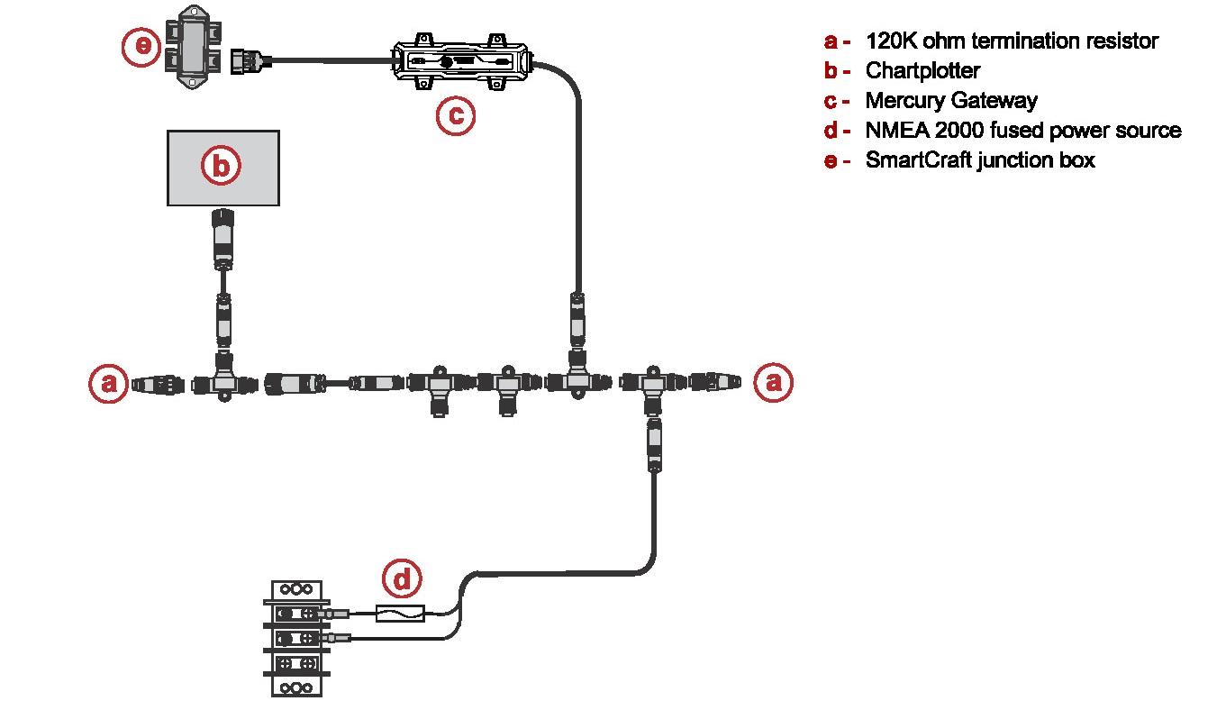 Mercury NMEA 2000 Gateway 8M0151748