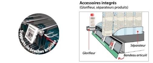 Etiquettes électronique accessoires