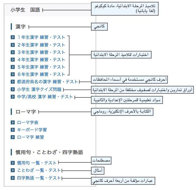 كيف يتعلم الأطفال اليابانيون الكانجي Nipponcom