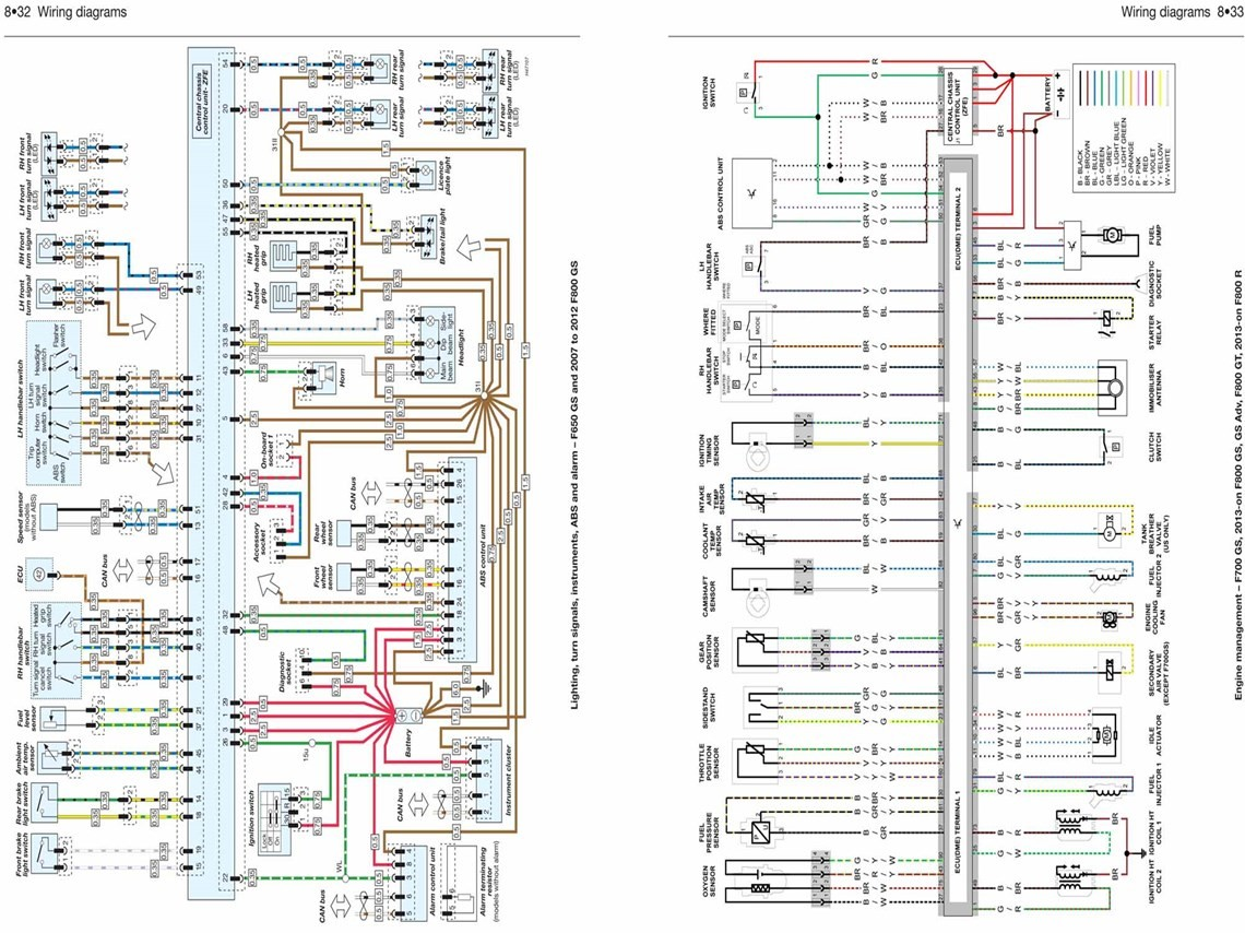 2015 f650 wiring diagram 2000 ford explorer relay haynes manual f800 700 twins 06 2016