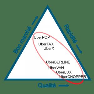 uber_pyramide